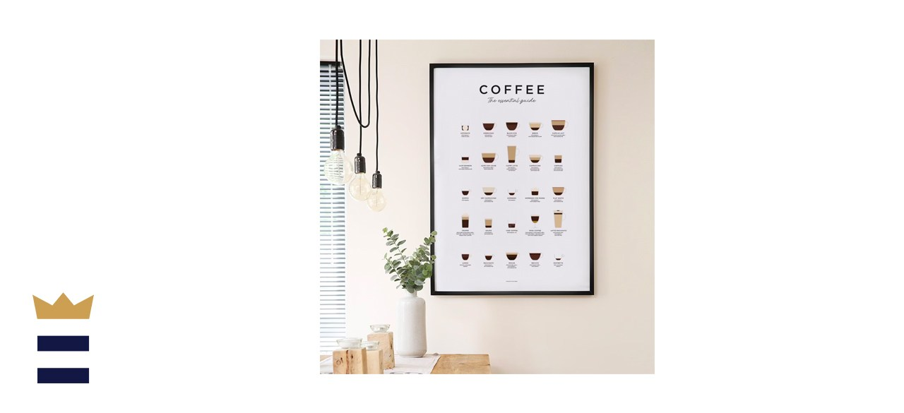 EverlongPrintCo Coffee Guide Print