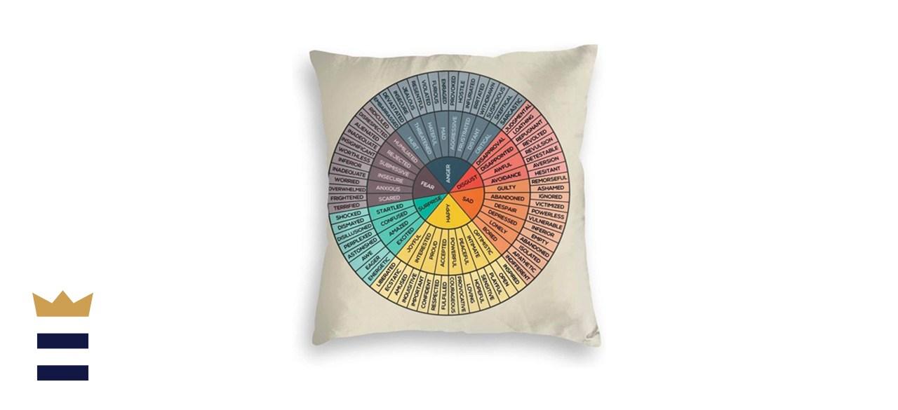 Wheel of Emotions Feelings Velvet Throw Pillow Cover